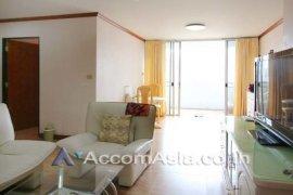 2 Bedroom Condo for sale in D.S. Tower 2 Sukhumvit 39, Khlong Tan, Bangkok near BTS Phrom Phong